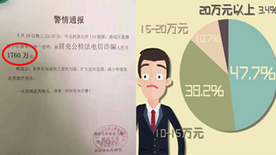 清华教师被电信诈骗1760万 高校老师收入引关注