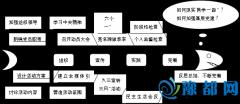 """郑州铁路职业技术学院电气工程系党总支扎实推进""""两学一做""""学习教育"""