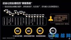 徐小平:创业者到了职业鄙视链的最高端
