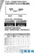 郑州楼市调控或四季度出台 怎么调先来看预测