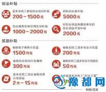 河南出台20条政策支持农民工返乡创业 回乡当老板政府送红包