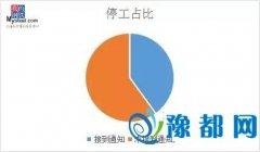 G20峰会对浙江省制造业影响几何