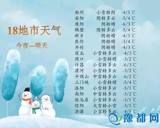 明天还会有雪吗?未来三天的天气情况都在这儿