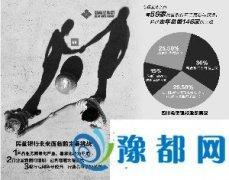 四川希望银行获批筹建 民营银行设立有望常态化