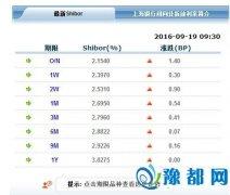 今日中国央行向市场净投放1700亿