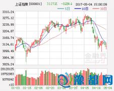 券商股再次扮演英雄救主 短线已出现止跌回稳迹象