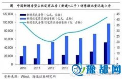 中国楼市似日本90年代 房价暴跌会发生什么?