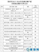 登封14家煤矿将于2017-2018年关闭 详细名单公布