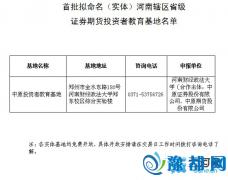河南证监局公示首批拟命名省级证券期货投资者教育基地