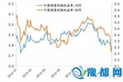 任泽平:货币落入流动性陷阱 重新寻求财政刺激?