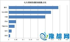 """中山大学联合支付宝发布最强""""互联网+政务""""报告"""