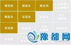 王涵:政治局会议凸显宏观审慎管理主思路