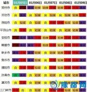 河南重污染暂告一段落 7日至9日扩散条件转差
