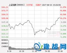 金百临咨询:承接能力强 市场下跌空间有限