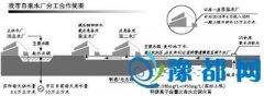 许昌市民反映自来水烧开后水垢增多 原因公布