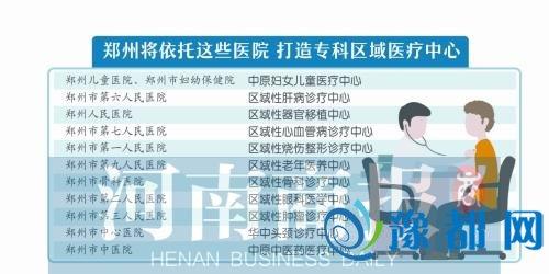 郑州近期发布多个文件 今后三年郑州医院这么建