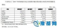 贵阳银行IPO定价8.49元 PB为1.08倍