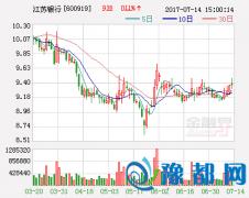 328万股江苏银行遭弃购 主承销商捡漏昨日浮盈904元