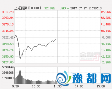 浙商证券策略周报:短期下行概率高 建议防御应对