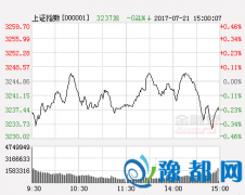 """天信投资:风险充分释放 股市遍地是""""黄金"""""""