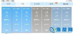 郑州本周末进入晴冷模式 昼夜最大温差达14度