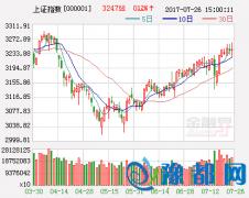 广州万隆:市场止跌原因揭秘 抄底避开三类股