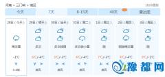 三门峡今夜有雨转雨夹雪 明日最低气温-4℃