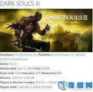 《黑暗之魂3》吸金能力超强 Steam数字版销量已破100万