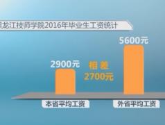 东北人口流失超400万人 大学毕业生都去哪儿了