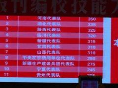 河南队荣获首届全国报刊编校技能大赛一等奖 参赛选手全部来自河南教育报刊社