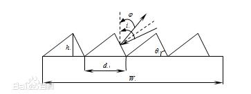中阶梯光栅结构图