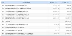 万科龙虎榜:国泰君安广州黄埔大道营业部扫货超7亿元