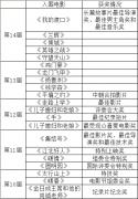 只有十个外国人参加的朝鲜国际电影节是啥样?