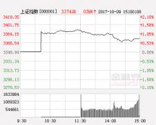中航证券:次新股做多能量重新聚合