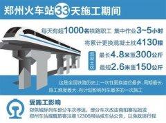 郑州火车站道岔将告别木枕时代 预计1200余列旅客列车受到影响