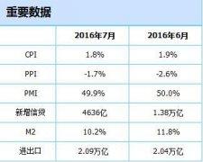 人民日报:中国经济向好趋势没变 勿大惊小怪