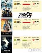 别说《X战警:天启》是烂片,人家明明是来搞笑的!