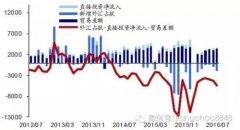 姜超:汇率贬值告一段落 还原人民币暂稳的四个理由