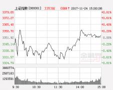 对话股王:向上趋势未改 短期会有调整