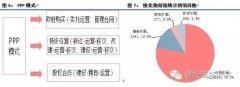 王君:市场预期修复将带动股市继续向上
