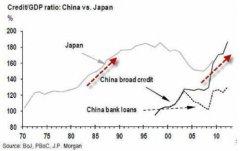 中国房地产泡沫:三大支柱与三大风险