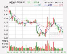 保险再入银行:德银退出 人保财险成华夏第二大股东