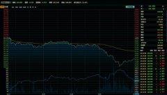 彭博:中国央行询量14天逆回购 宽松货币预期降温
