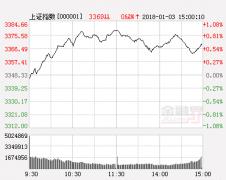 中方信富:市场震荡基调未改 观望氛围犹在