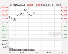 明日股市三大猜想及应对策略:市场短线企稳难度加大