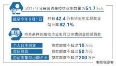 河南大中专毕业生超53万 就业、创业都有精准服务
