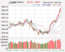 长江证券:利率短期易升难降 配置重点回归分子