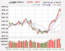 申万宏源:美国加息概率升高 资金转向流出中国股市