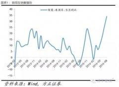任泽平:为什么宏观经济差 企业盈利却转好?