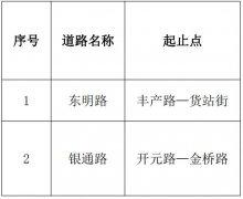 """今年郑州130条道路将整修 东明路、纬五路等""""搓板路""""被列入"""